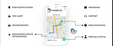 Building a ride sharing app Features you cannot afford to miss