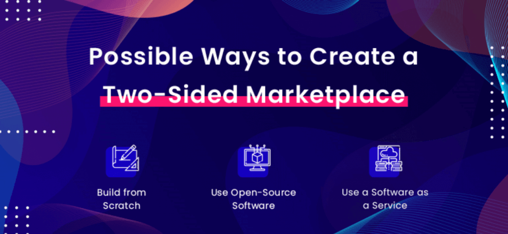 Software as a Service Marketplace
