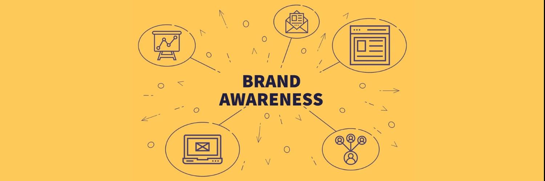 Online Marketing for Brand