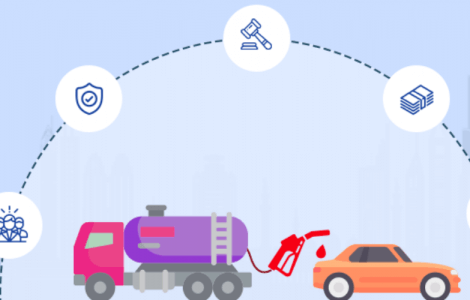 fuel delivery app solution