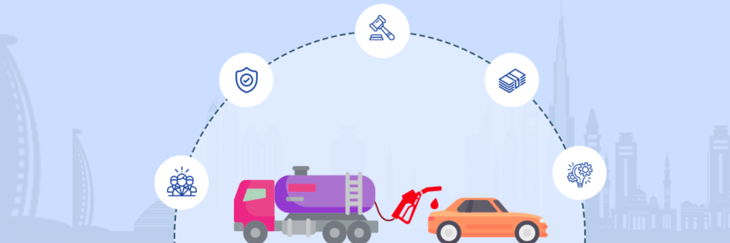 fuel delivery app solution