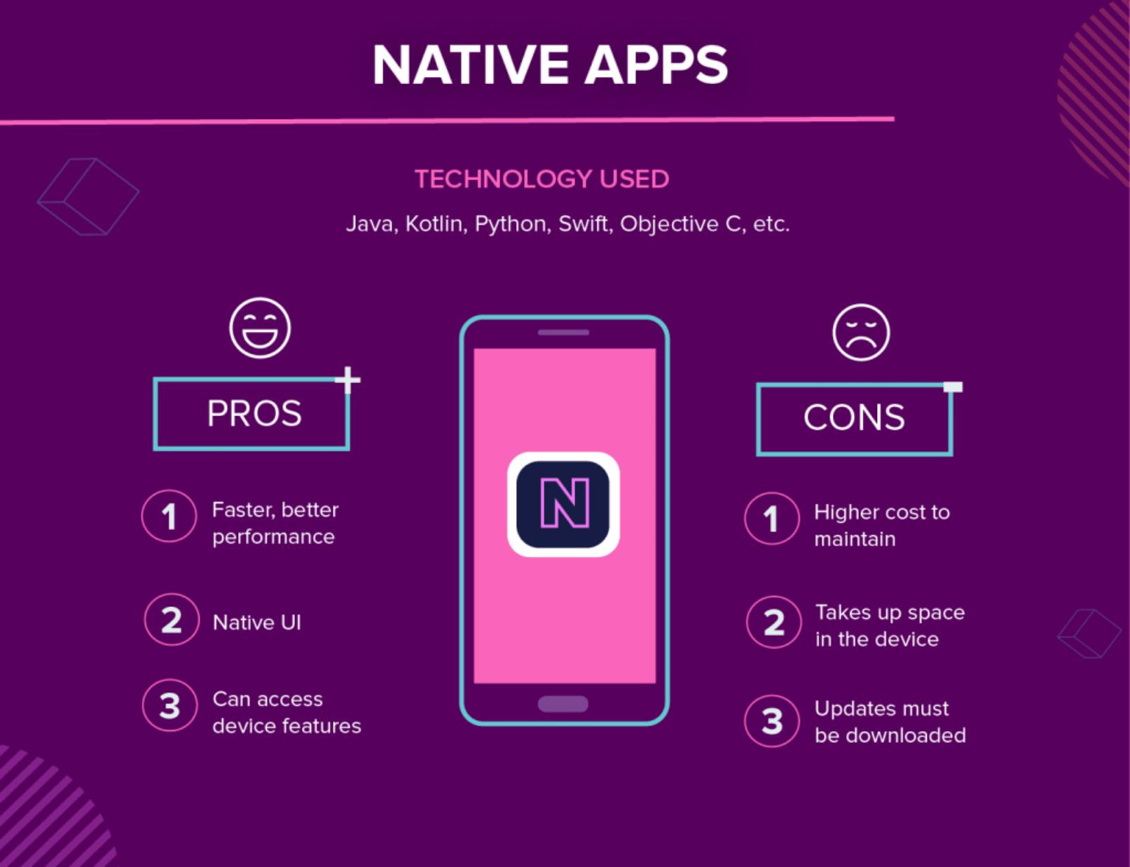 Native App Development Technology Stack